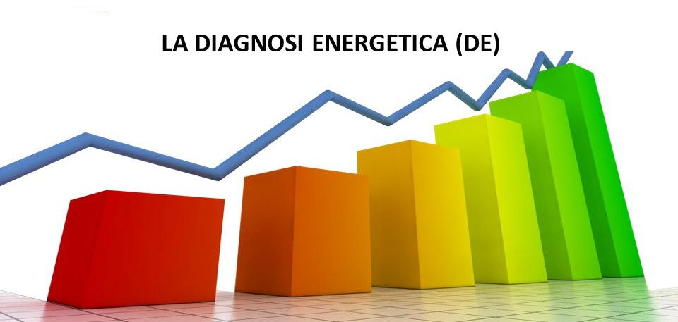 grafico_diagnosi_energetica